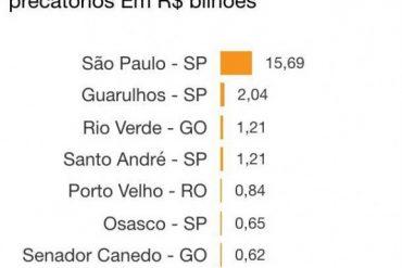 Fonte: Folha de S. Paulo (18/06/2016)