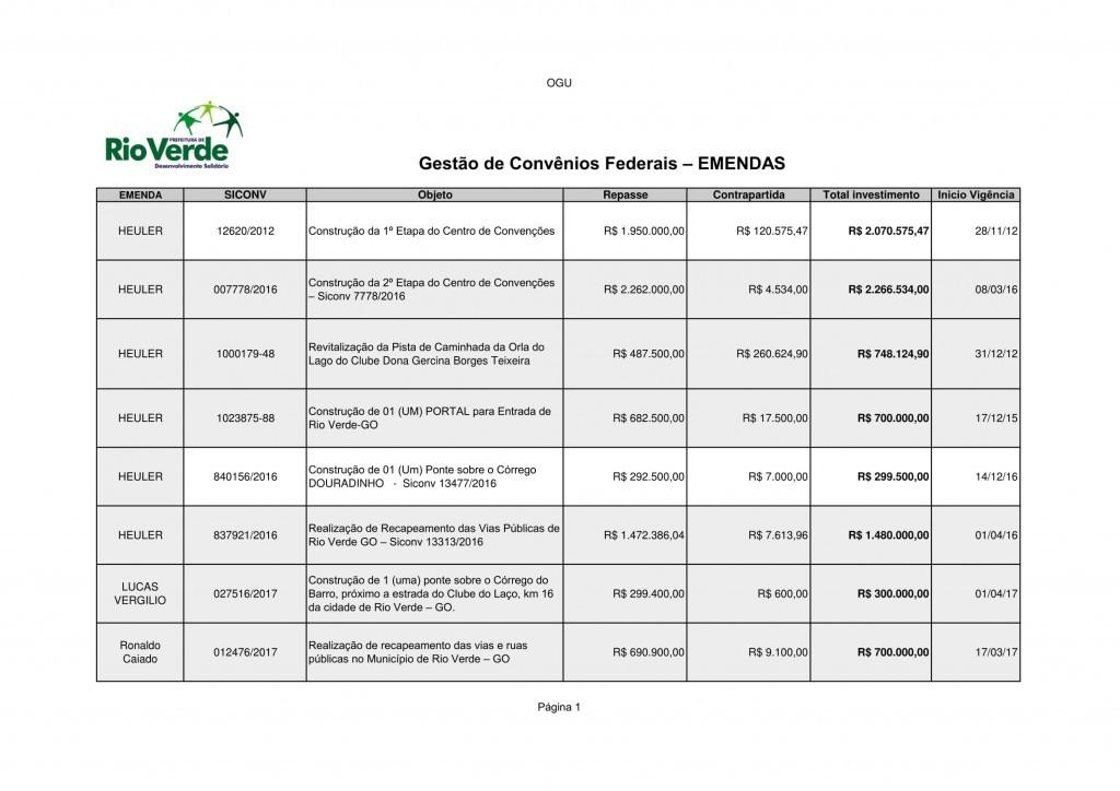Gestão de Convênios Federais para Rio Verde - Emendas